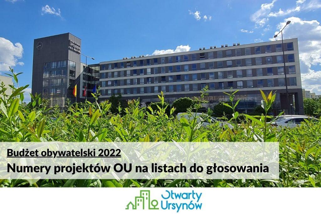 BO2022: Numery projektów OU na listach do głosowania